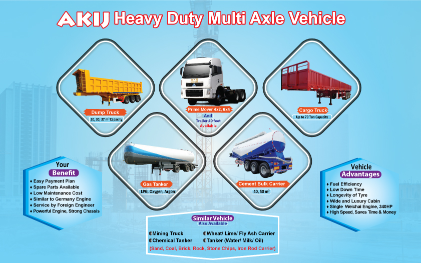 Multi Axle - Trailer