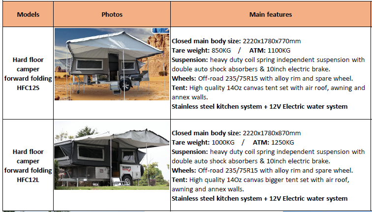 Specification of Mobile Tent Trailer