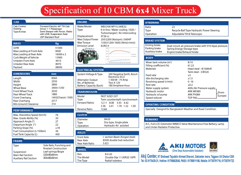 Specification of Concrete Mixer Truck 6x4 with 10 CBM capacity
