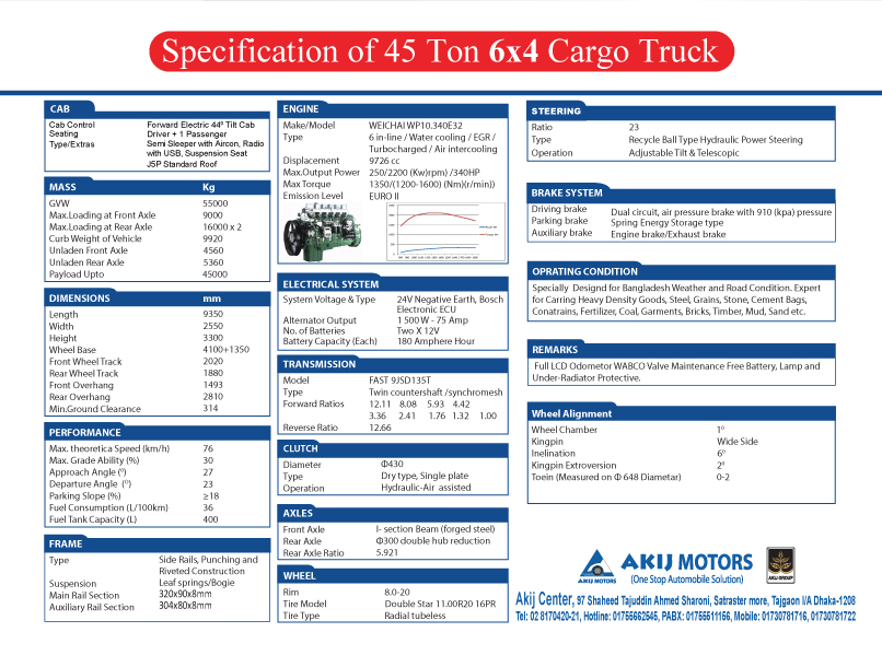 Specification of Cargo Truck (6x4) Bahadur